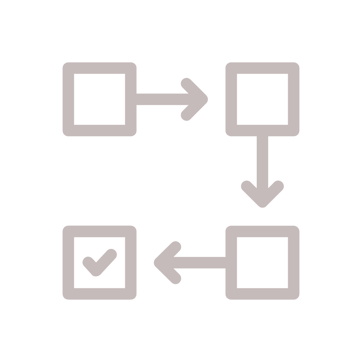 MRDCL Productivity automation