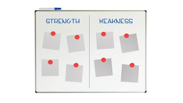 Strengths and weaknesses of market research software